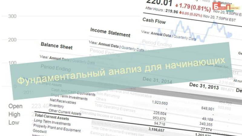 Фундаментальный анализ акций – основы для начинающих
